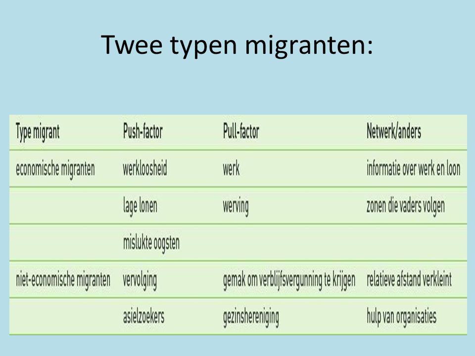 Twee typen migranten: