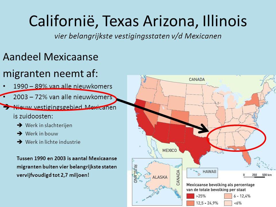 Californië, Texas Arizona, Illinois vier belangrijkste vestigingsstaten v/d Mexicanen Aandeel Mexicaanse migranten neemt af: • 1990 – 89% van alle nie