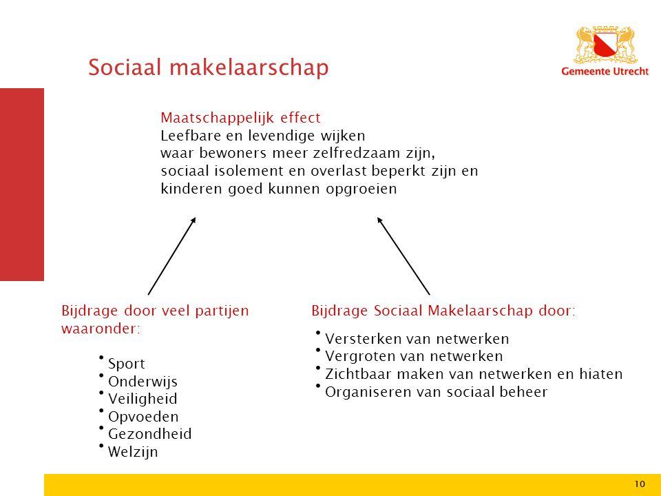 10 Sociaal makelaarschap Maatschappelijk effect Leefbare en levendige wijken waar bewoners meer zelfredzaam zijn, sociaal isolement en overlast beperk