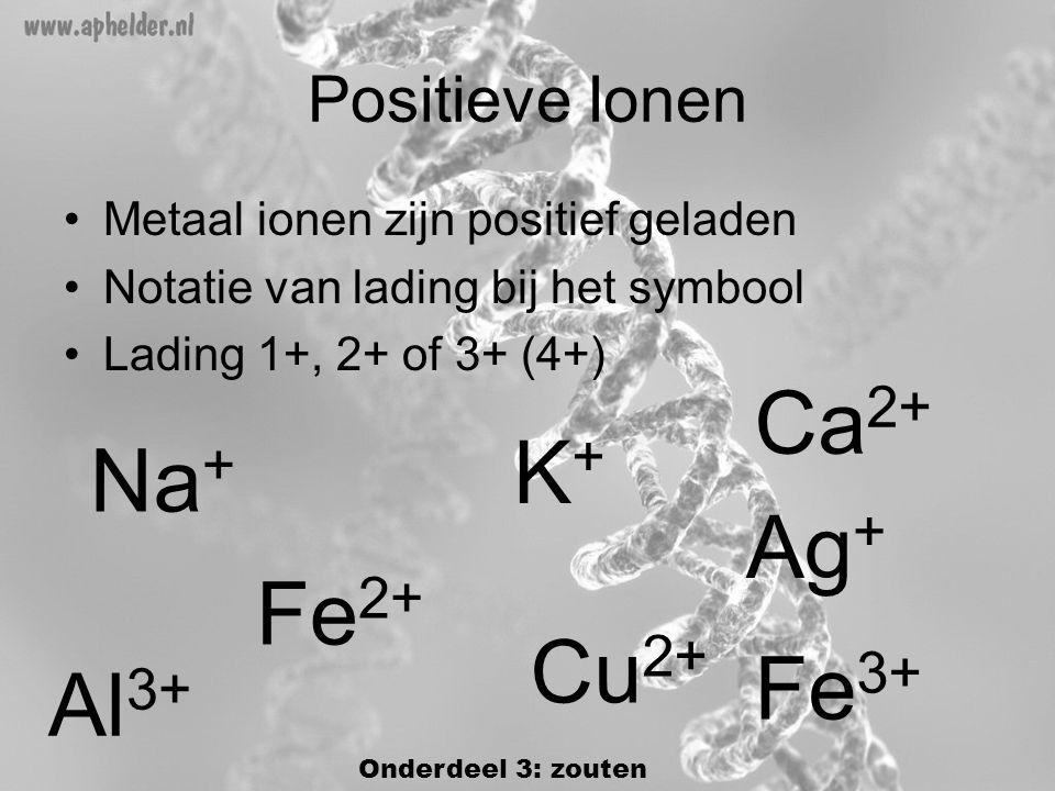 Positieve Ionen •Metaal ionen zijn positief geladen •Notatie van lading bij het symbool •Lading 1+, 2+ of 3+ (4+) Na + K+K+ Ag + Fe 2+ Cu 2+ Ca 2+ Al 3+ Fe 3+ Onderdeel 3: zouten