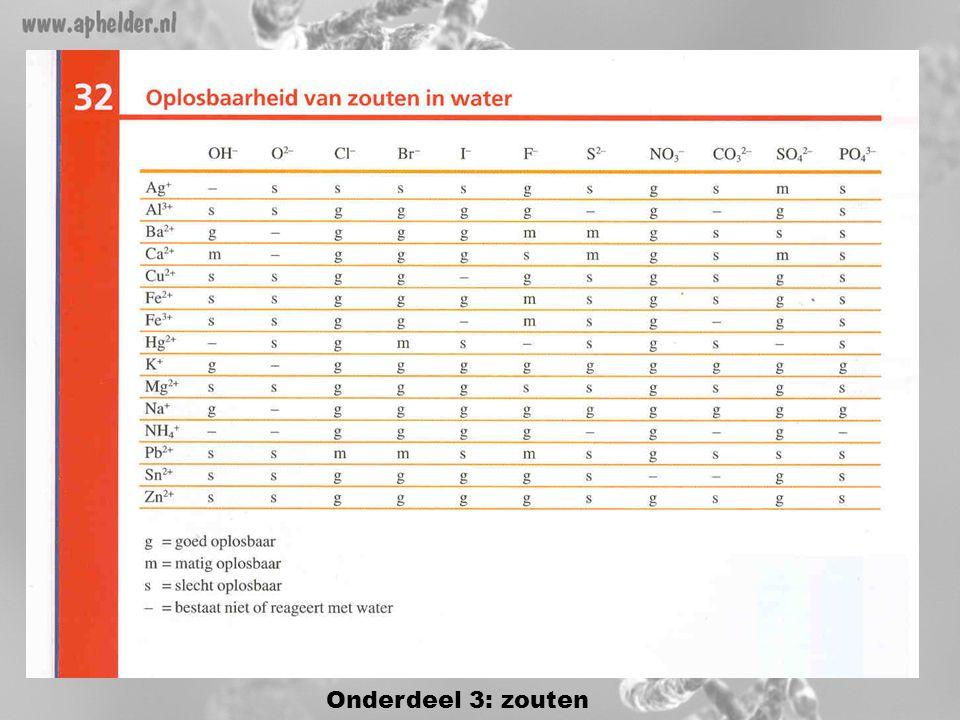 Binas tabel •Overzicht van belangrijkste ionen •Oplosbaarheid van zouten Een zout heeft totaal een neutrale lading Onderdeel 3: zouten
