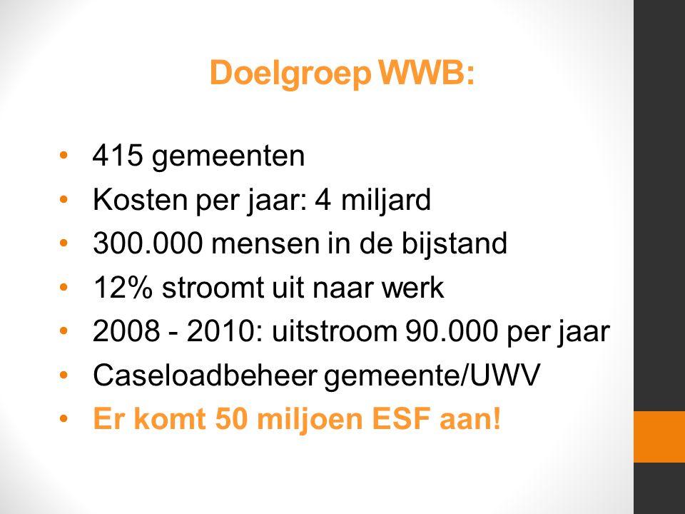Doelgroep WWB: •415 gemeenten •Kosten per jaar: 4 miljard •300.000 mensen in de bijstand •12% stroomt uit naar werk •2008 - 2010: uitstroom 90.000 per jaar •Caseloadbeheer gemeente/UWV •Er komt 50 miljoen ESF aan!