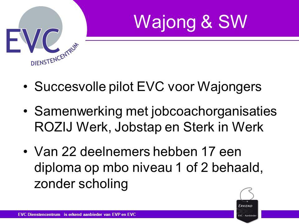 EVC Dienstencentrum is erkend aanbieder van EVP en EVC Wajong & SW •Succesvolle pilot EVC voor Wajongers •Samenwerking met jobcoachorganisaties ROZIJ Werk, Jobstap en Sterk in Werk •Van 22 deelnemers hebben 17 een diploma op mbo niveau 1 of 2 behaald, zonder scholing