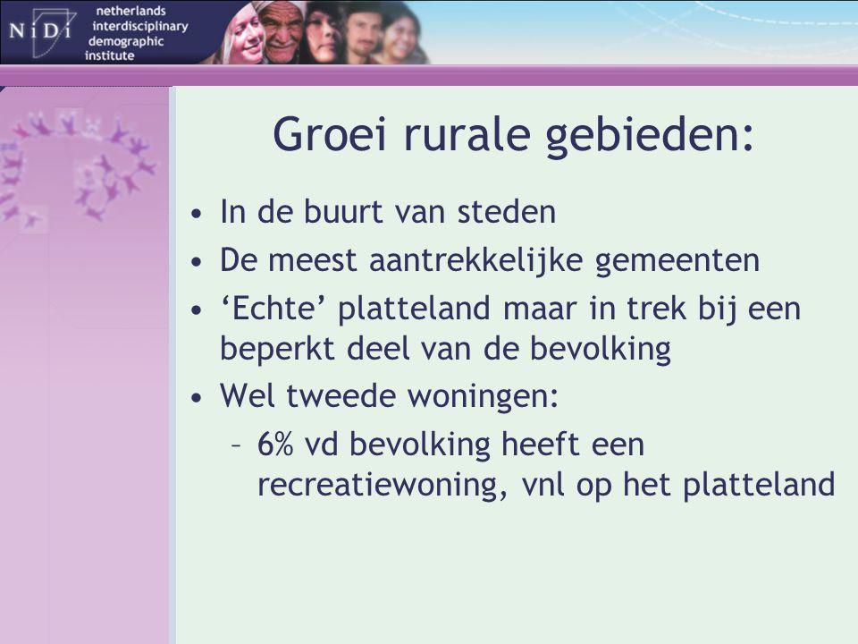 Groei rurale gebieden: •In de buurt van steden •De meest aantrekkelijke gemeenten •'Echte' platteland maar in trek bij een beperkt deel van de bevolki