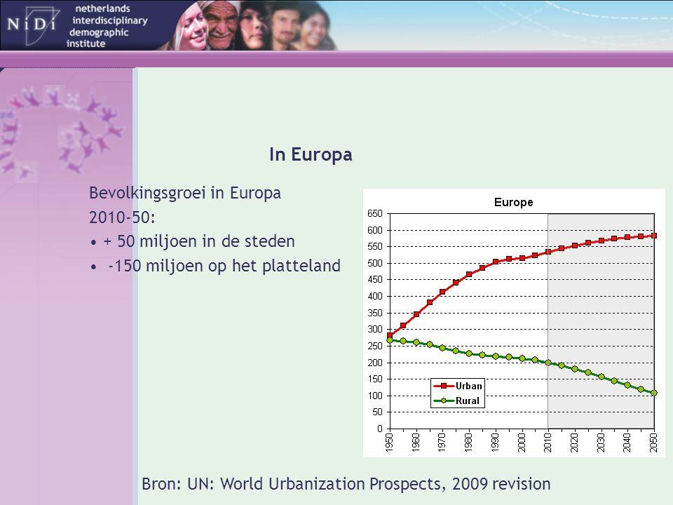 In Europa Bevolkingsgroei in Europa 2010-50: • + 50 miljoen in de steden • -150 miljoen op het platteland Bron: UN: World Urbanization Prospects, 2009