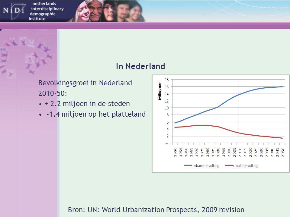 In Nederland Bevolkingsgroei in Nederland 2010-50: • + 2.2 miljoen in de steden • -1.4 miljoen op het platteland Bron: UN: World Urbanization Prospect