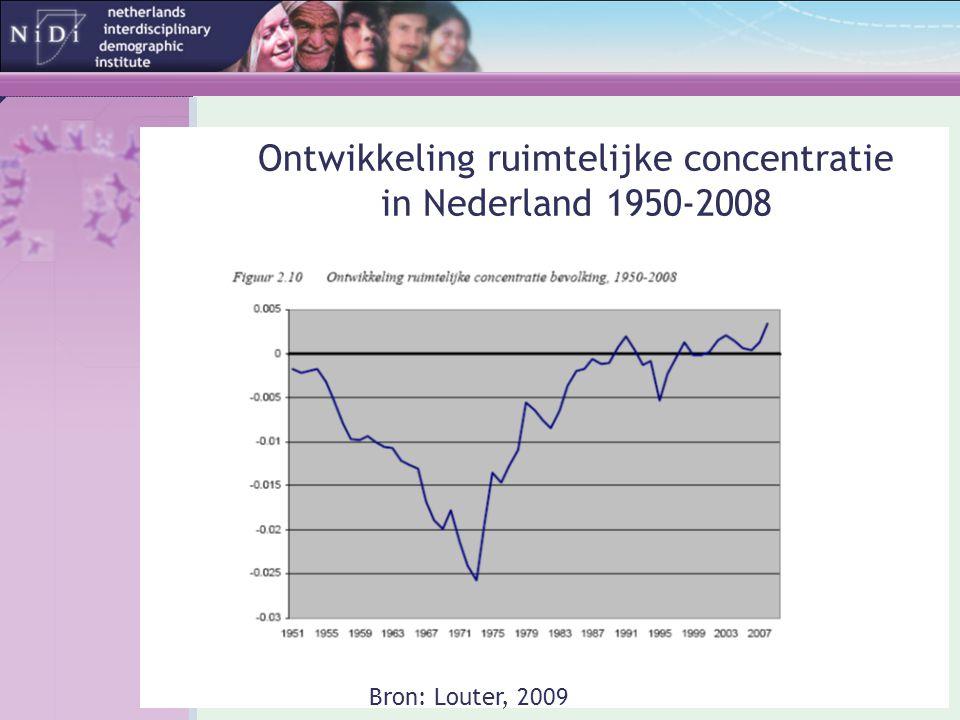 De stad Groningen: Winst bij jongeren en Verlies bij gezinnen en ouderen Bron: CBS, eigen bewerking Migratie naar leeftijd in provincie Groningen: cohortontwikkeling 1995-99  2005-09