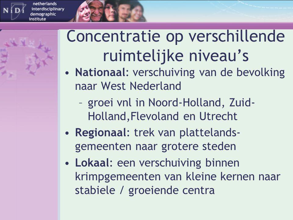 Concentratie op verschillende ruimtelijke niveau's •Nationaal: verschuiving van de bevolking naar West Nederland –groei vnl in Noord-Holland, Zuid- Ho