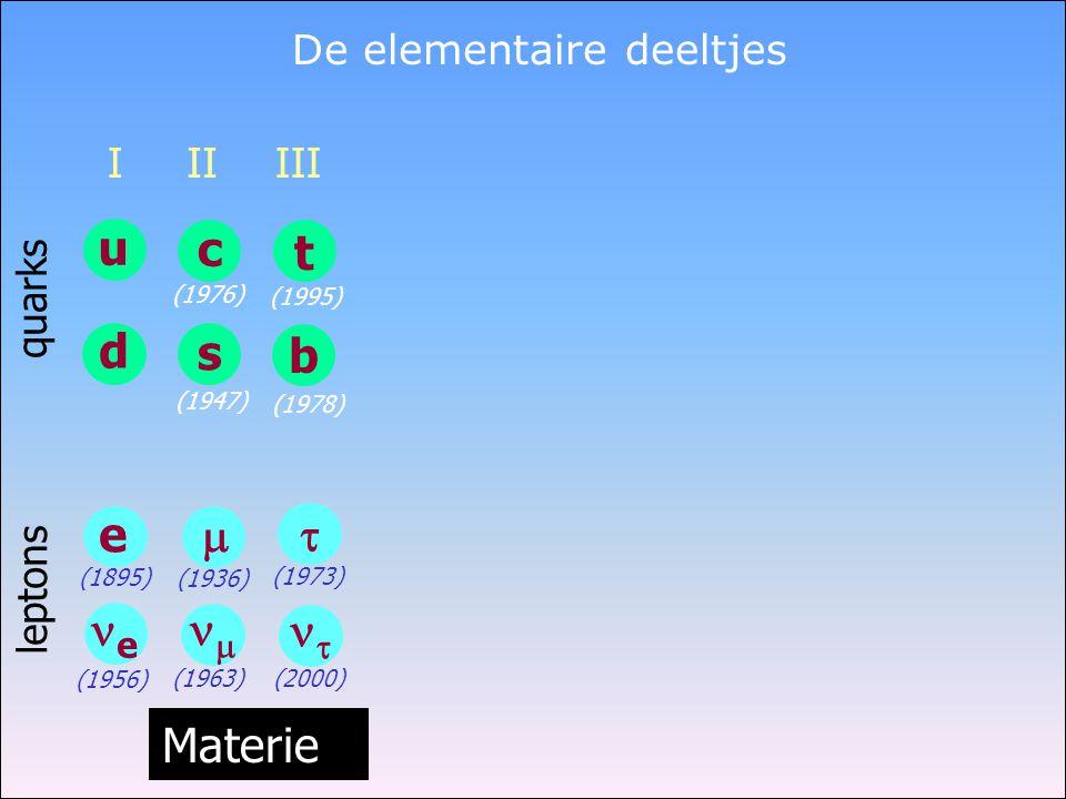 De elementaire deeltjes quarks leptons Materie (1956) u d I e ee (1895) t b III   (1973) (2000) (1978) (1995) c s II   (1936) (1963) (1947