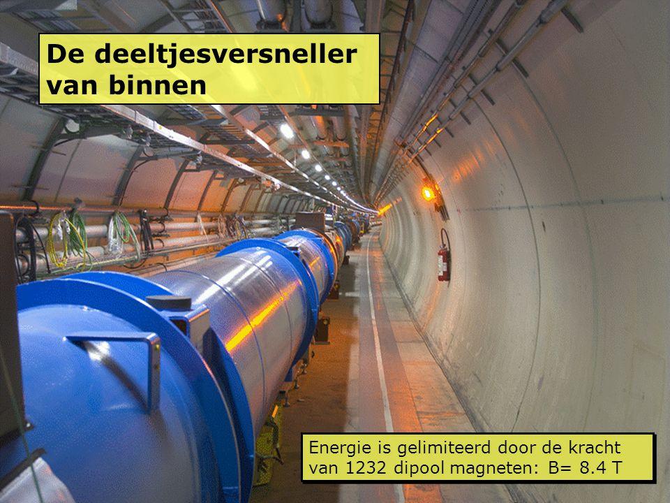De deeltjesversneller van binnen Energie is gelimiteerd door de kracht van 1232 dipool magneten: B= 8.4 T