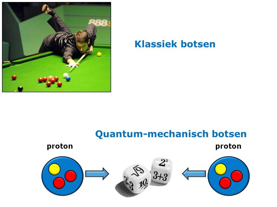 Klassiek botsen Quantum-mechanisch botsen proton
