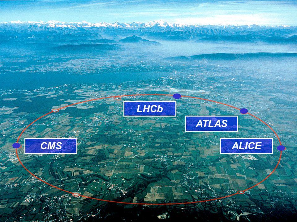 ATLAS LHCb ALICECMS