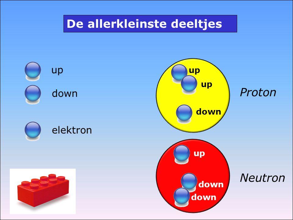 up down elektron De allerkleinste deeltjes Proton up down Neutron down up