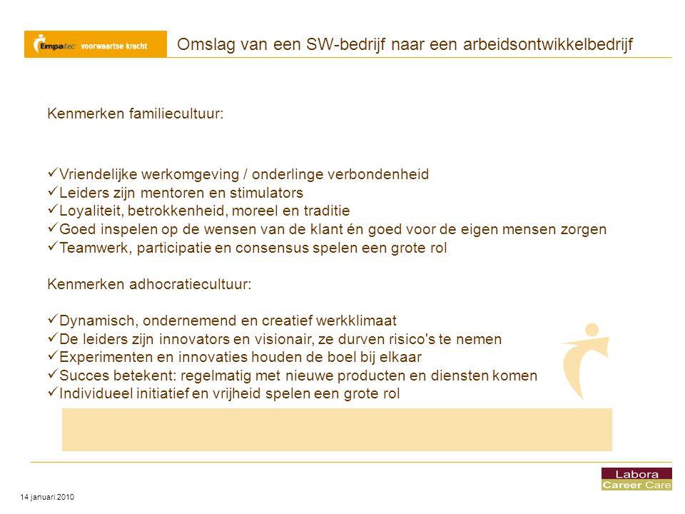 Omslag van een SW-bedrijf naar een arbeidsontwikkelbedrijf 14 januari 2010 Kenmerken familiecultuur:  Vriendelijke werkomgeving / onderlinge verbonde