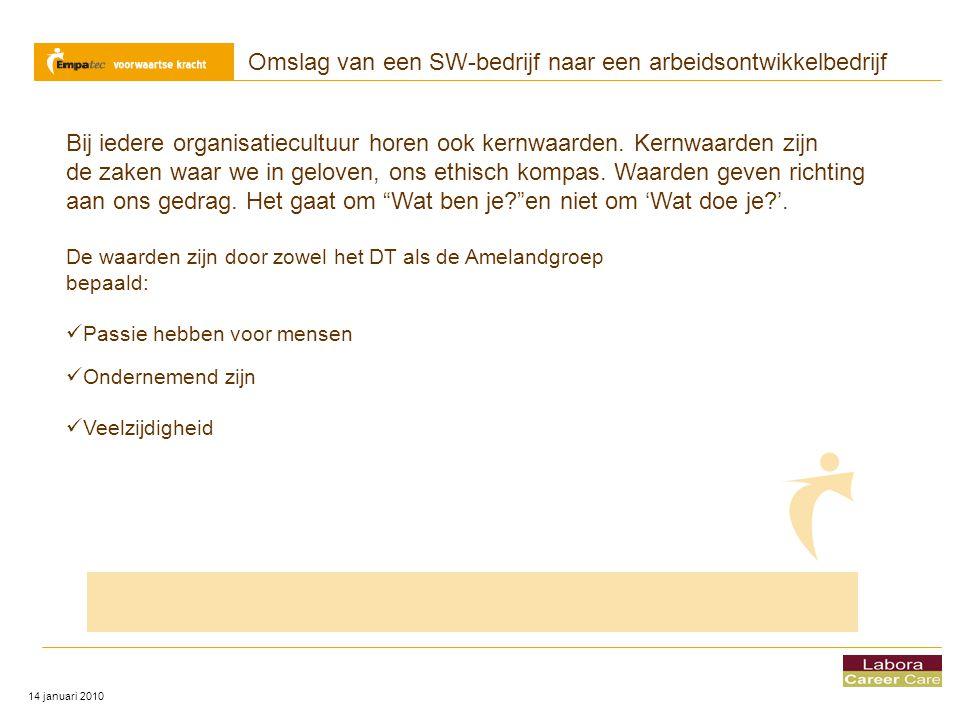 Omslag van een SW-bedrijf naar een arbeidsontwikkelbedrijf 14 januari 2010 Bij iedere organisatiecultuur horen ook kernwaarden. Kernwaarden zijn de za