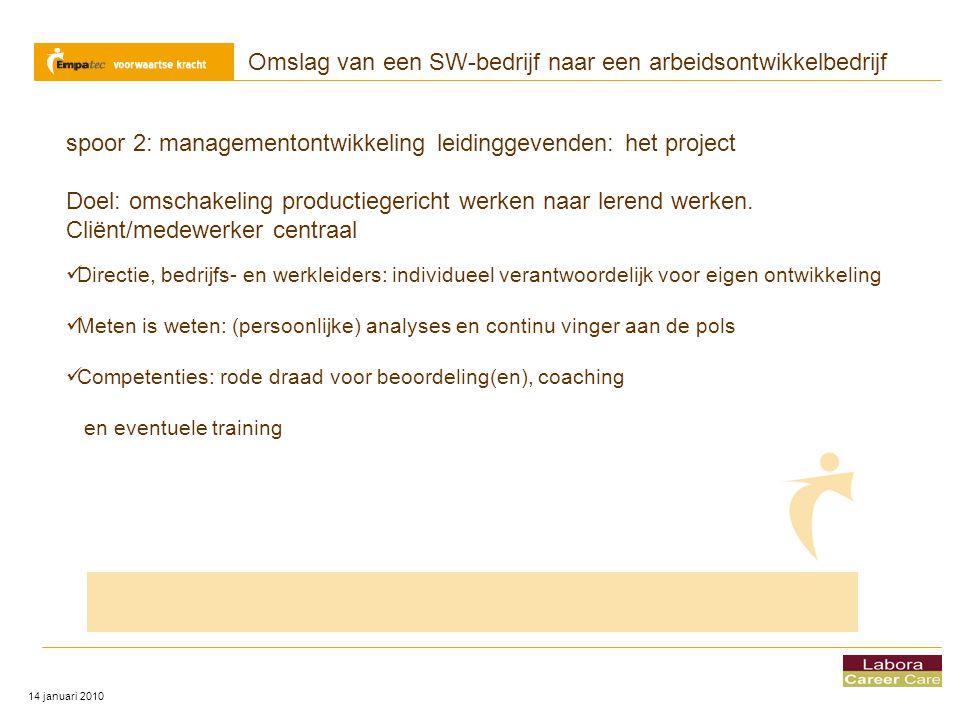 Omslag van een SW-bedrijf naar een arbeidsontwikkelbedrijf 14 januari 2010 spoor 2: managementontwikkeling leidinggevenden: het project Doel: omschake