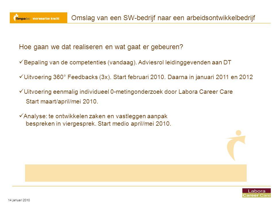 Omslag van een SW-bedrijf naar een arbeidsontwikkelbedrijf 14 januari 2010 Hoe gaan we dat realiseren en wat gaat er gebeuren?  Bepaling van de compe