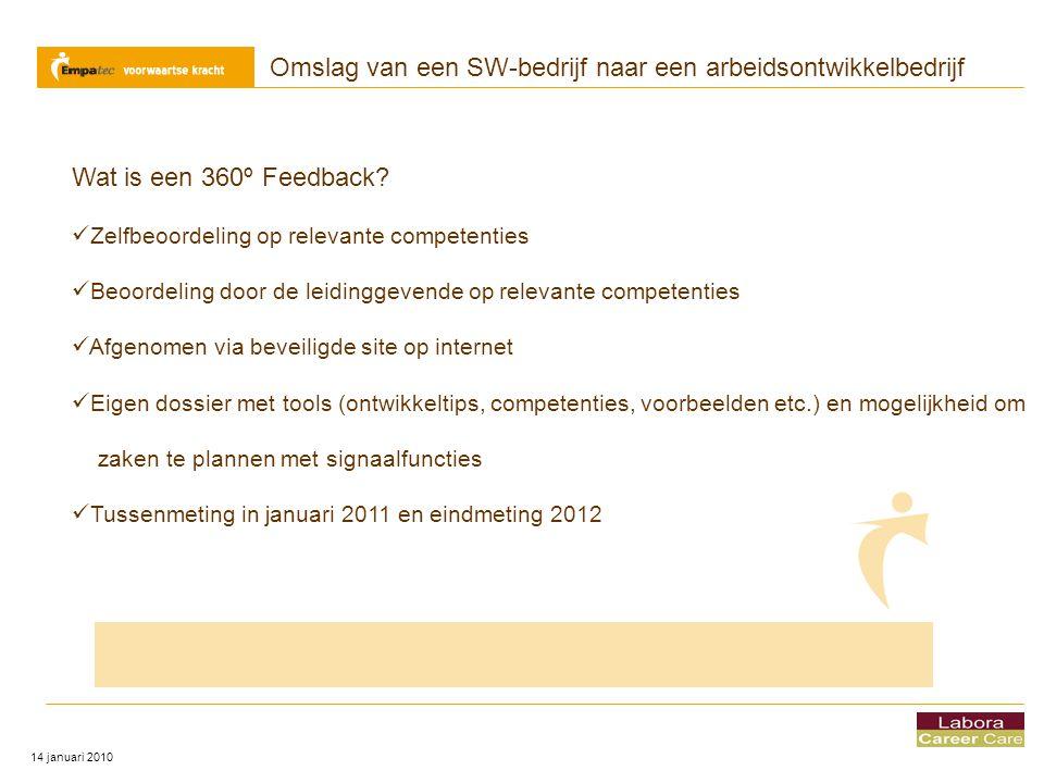 Omslag van een SW-bedrijf naar een arbeidsontwikkelbedrijf 14 januari 2010 Wat is een 360º Feedback?  Zelfbeoordeling op relevante competenties  Beo