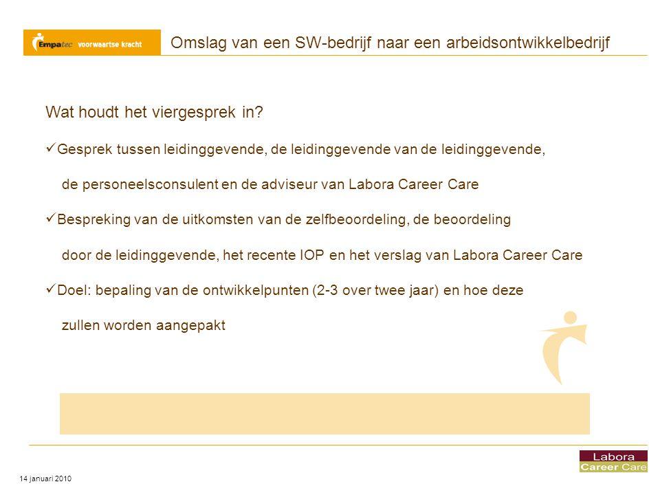 Omslag van een SW-bedrijf naar een arbeidsontwikkelbedrijf 14 januari 2010 Wat houdt het viergesprek in?  Gesprek tussen leidinggevende, de leidingge