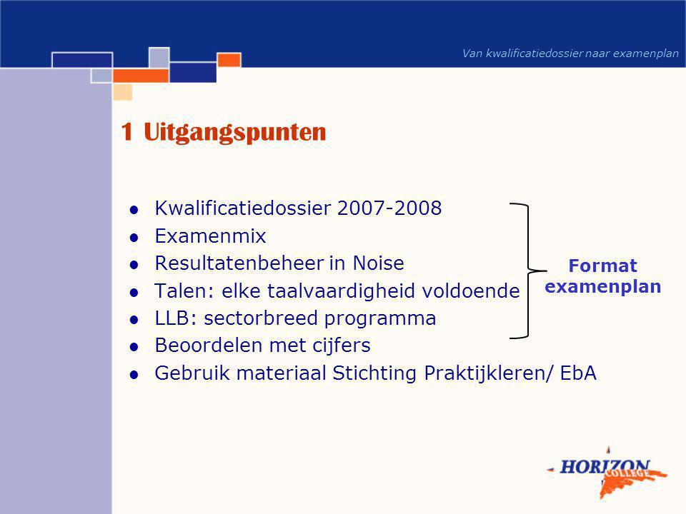 Van kwalificatiedossier naar examenplan 1 Uitgangspunten  Kwalificatiedossier 2007-2008  Examenmix  Resultatenbeheer in Noise  Talen: elke taalvaa