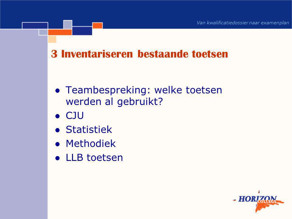 Van kwalificatiedossier naar examenplan 3 Inventariseren bestaande toetsen  Teambespreking: welke toetsen werden al gebruikt?  CJU  Statistiek  Me