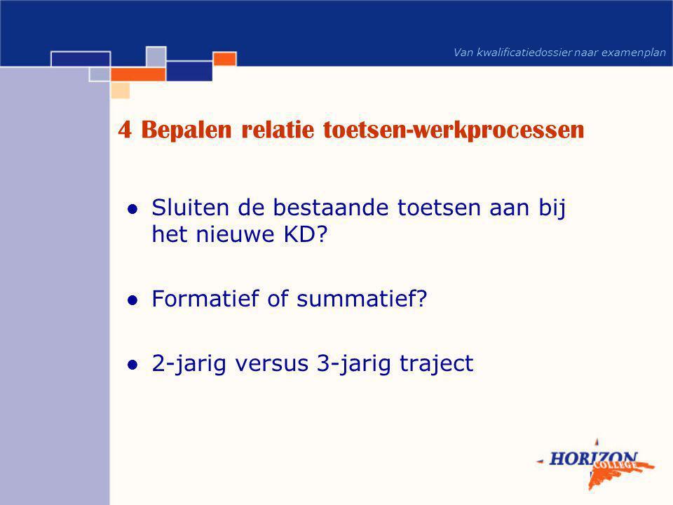 Van kwalificatiedossier naar examenplan 4 Bepalen relatie toetsen-werkprocessen  Sluiten de bestaande toetsen aan bij het nieuwe KD?  Formatief of s