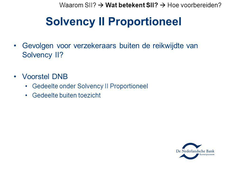 Solvency II Proportioneel •Gevolgen voor verzekeraars buiten de reikwijdte van Solvency II.
