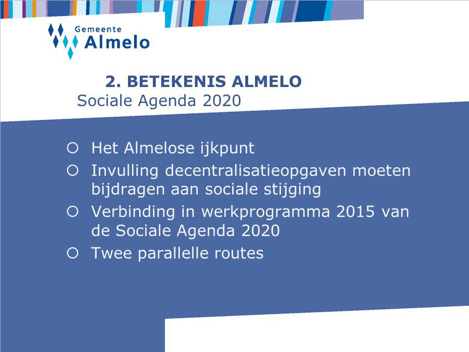 2. BETEKENIS ALMELO Sociale Agenda 2020  Het Almelose ijkpunt  Invulling decentralisatieopgaven moeten bijdragen aan sociale stijging  Verbinding i