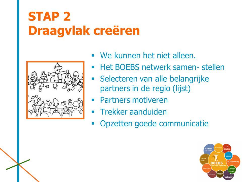 STAP 2 Draagvlak creëren  We kunnen het niet alleen.  Het BOEBS netwerk samen- stellen  Selecteren van alle belangrijke partners in de regio (lijst