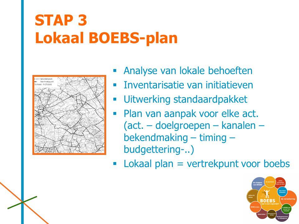 STAP 3 Lokaal BOEBS-plan  Analyse van lokale behoeften  Inventarisatie van initiatieven  Uitwerking standaardpakket  Plan van aanpak voor elke act