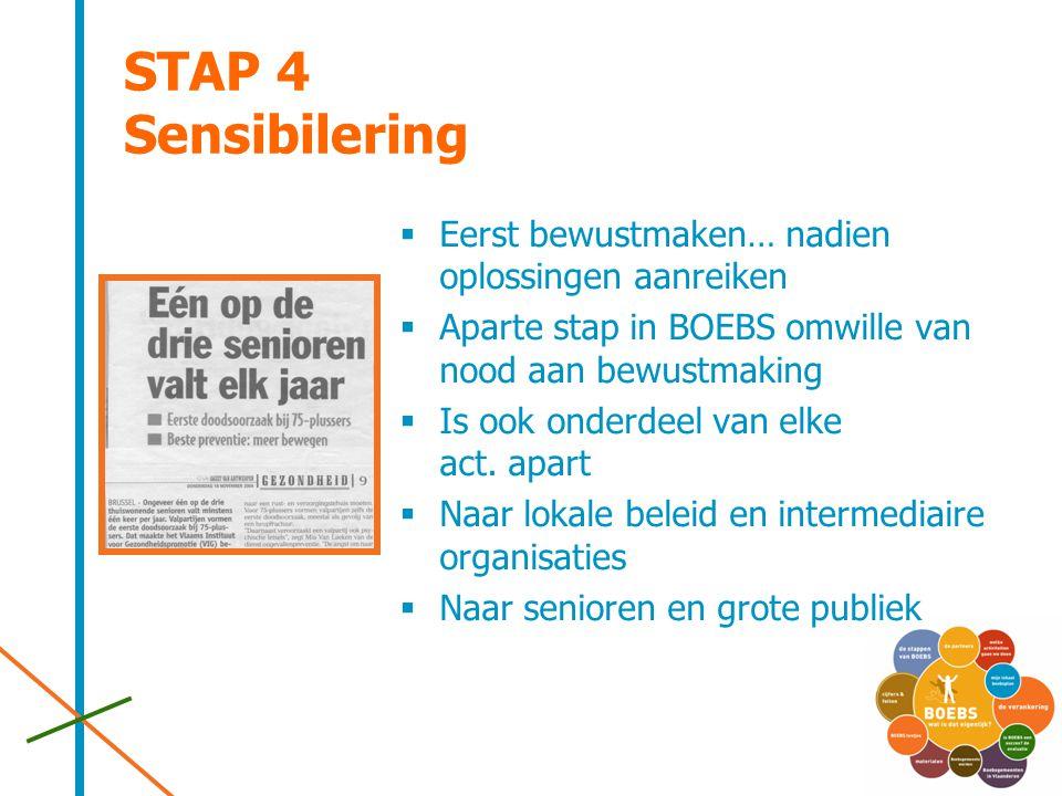 STAP 4 Sensibilering  Eerst bewustmaken… nadien oplossingen aanreiken  Aparte stap in BOEBS omwille van nood aan bewustmaking  Is ook onderdeel van