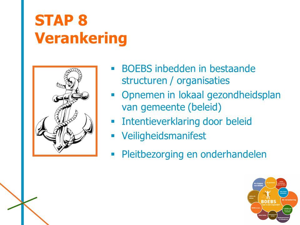 STAP 8 Verankering  BOEBS inbedden in bestaande structuren / organisaties  Opnemen in lokaal gezondheidsplan van gemeente (beleid)  Intentieverklar
