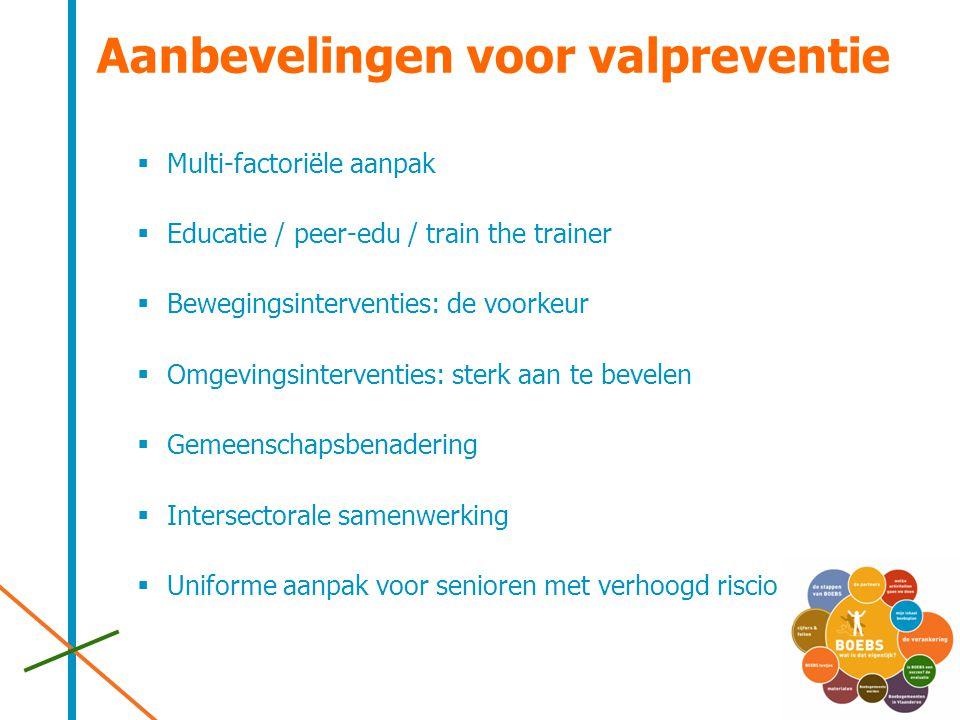 Aanbevelingen voor valpreventie  Multi-factoriële aanpak  Educatie / peer-edu / train the trainer  Bewegingsinterventies: de voorkeur  Omgevingsin