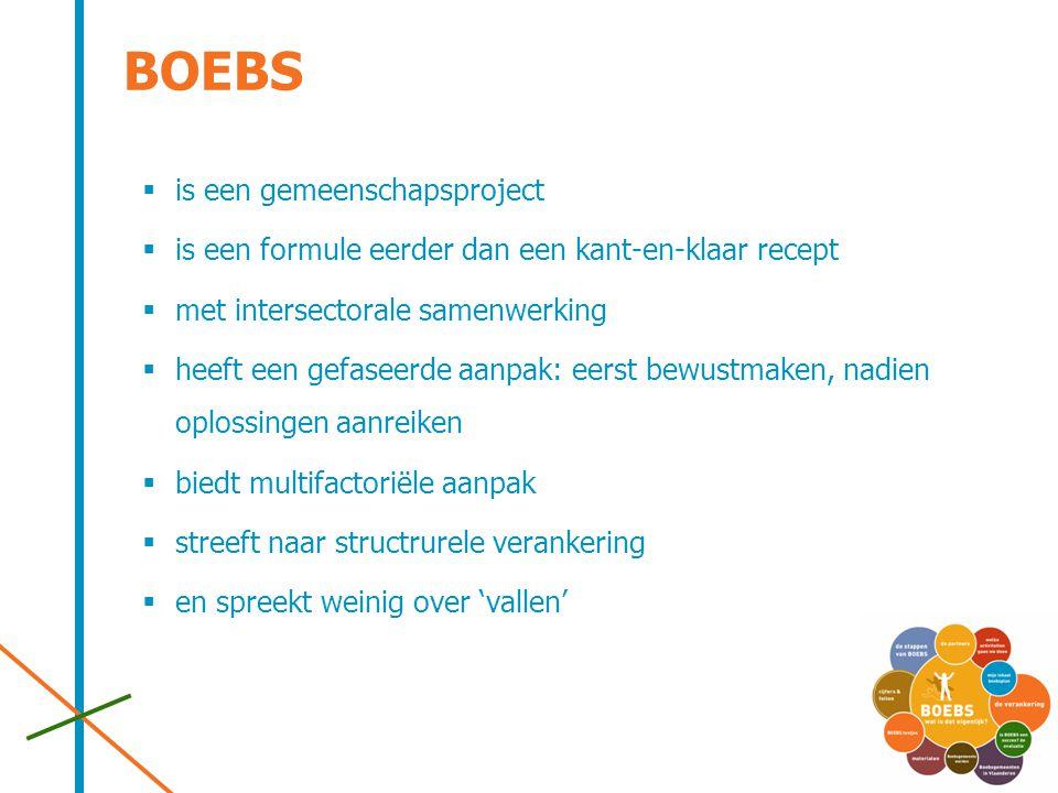 BOEBS  is een gemeenschapsproject  is een formule eerder dan een kant-en-klaar recept  met intersectorale samenwerking  heeft een gefaseerde aanpa