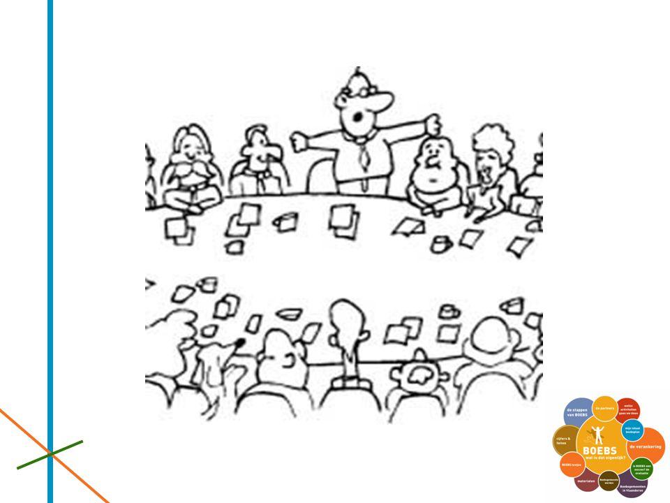STAP 5 Voorbereiden en uitvoeren activiteiten  Uitvoeren van het lokaal plan  Opzetten van de activiteiten - organiseren - plannen  Activiteitenbank: www.boebs.be  Deelwerkgroepen maken  lokaal plan = basis = draaiboek  Doel = continuering  Evaluatie voorzien