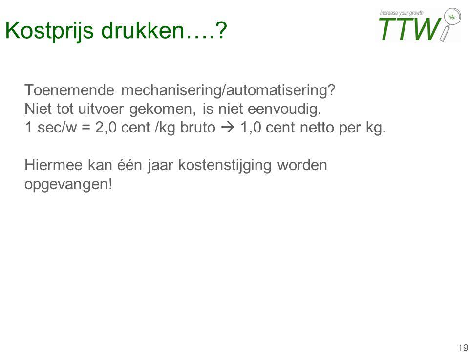19 Kostprijs drukken….? Toenemende mechanisering/automatisering? Niet tot uitvoer gekomen, is niet eenvoudig. 1 sec/w = 2,0 cent /kg bruto  1,0 cent