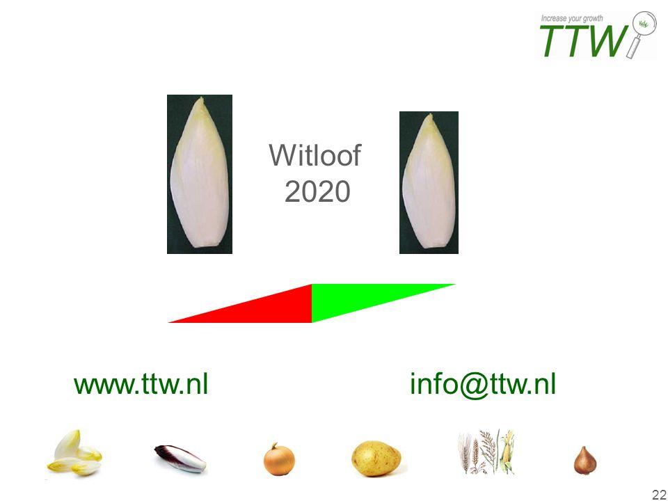22 EindeEinde www.ttw.nl info@ttw.nl Witloof 2020
