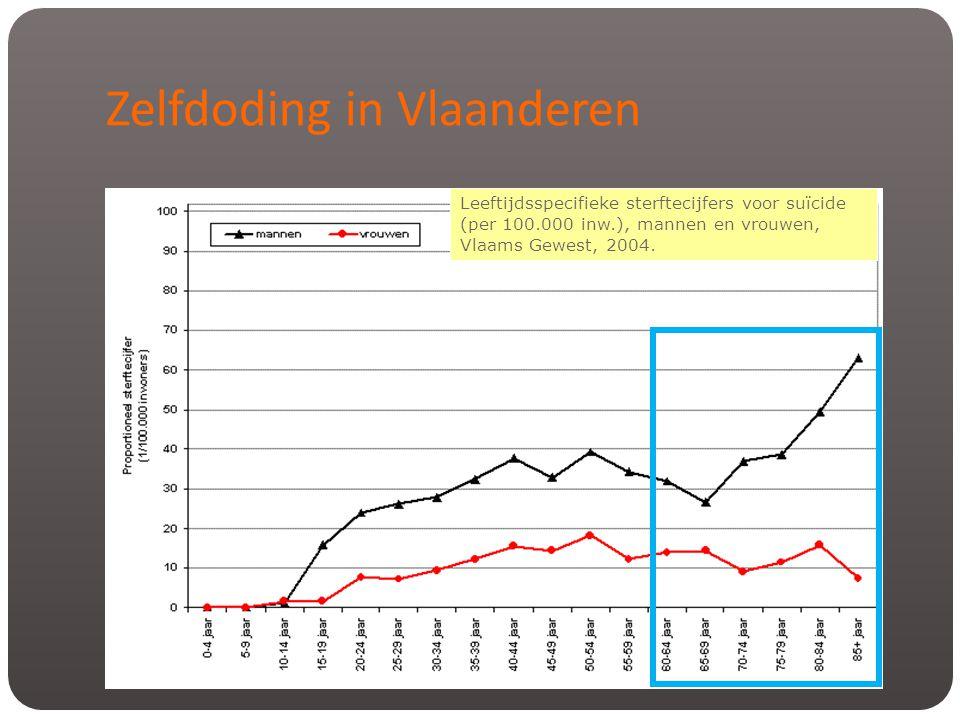 Leeftijdsspecifieke sterftecijfers voor suïcide (per 100.000 inw.), mannen en vrouwen, Vlaams Gewest, 2004. Zelfdoding in Vlaanderen