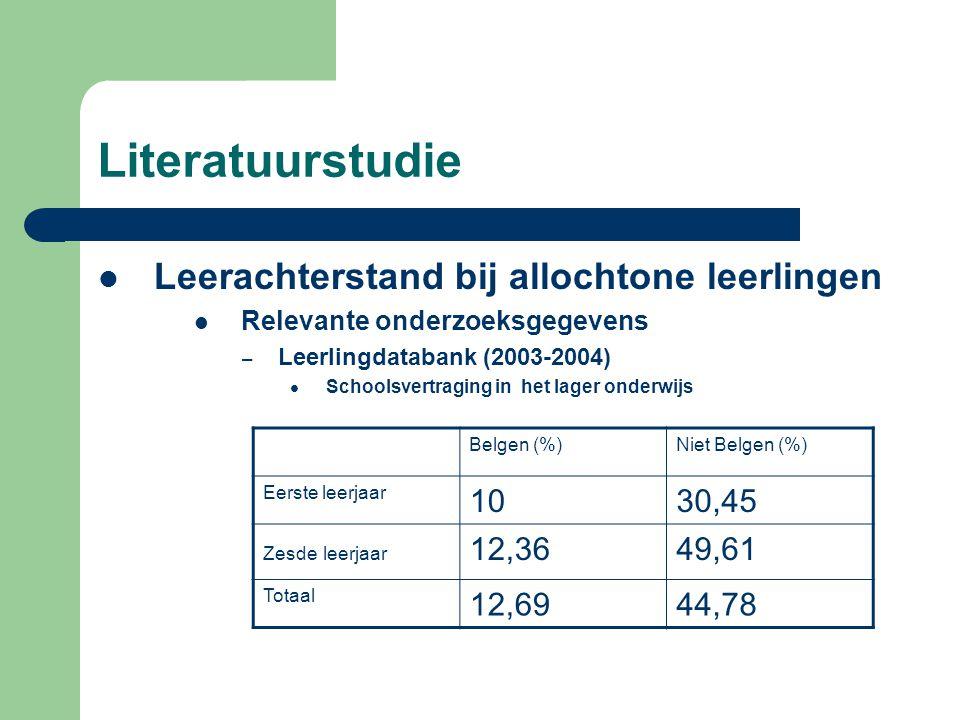 Literatuurstudie  Leerachterstand bij allochtone leerlingen  Relevante onderzoeksgegevens – Leerlingdatabank (2003-2004)  Schoolsvertraging in het lager onderwijs Belgen (%)Niet Belgen (%) Eerste leerjaar 1030,45 Zesde leerjaar 12,3649,61 Totaal 12,6944,78