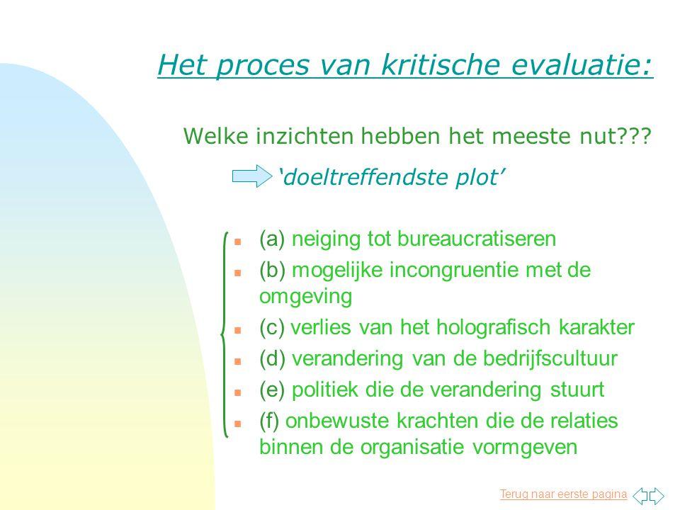 Terug naar eerste pagina Het proces van kritische evaluatie: n (a) neiging tot bureaucratiseren n (b) mogelijke incongruentie met de omgeving n (c) verlies van het holografisch karakter n (d) verandering van de bedrijfscultuur n (e) politiek die de verandering stuurt n (f) onbewuste krachten die de relaties binnen de organisatie vormgeven Welke inzichten hebben het meeste nut??.