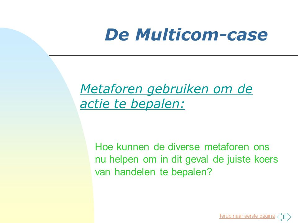 Terug naar eerste pagina De Multicom-case Metaforen gebruiken om de actie te bepalen: Hoe kunnen de diverse metaforen ons nu helpen om in dit geval de juiste koers van handelen te bepalen?