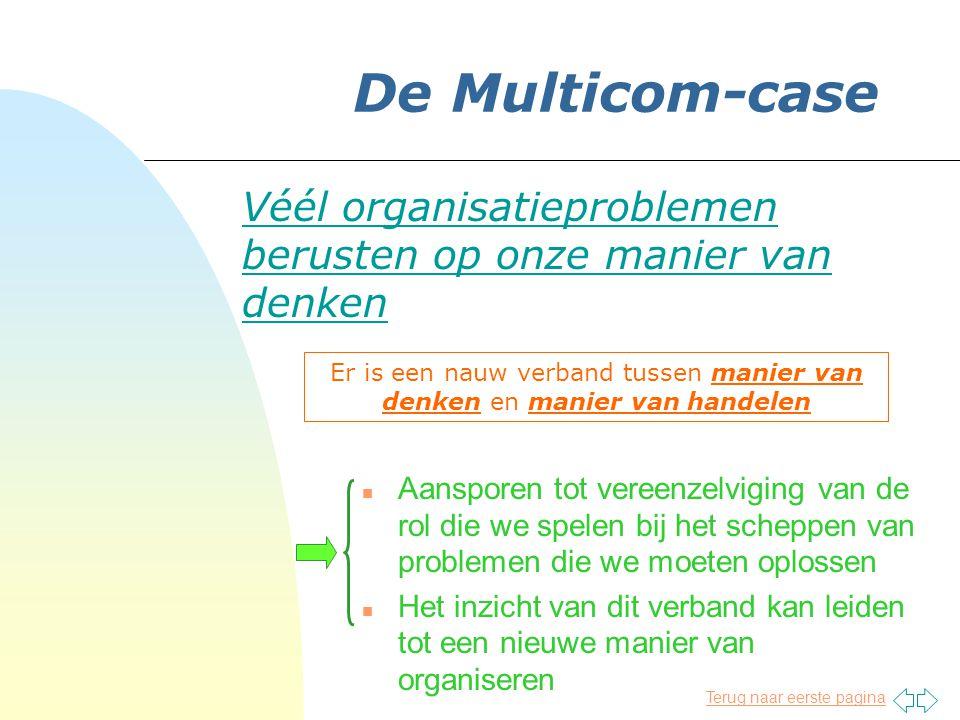Terug naar eerste pagina De Multicom-case n Aansporen tot vereenzelviging van de rol die we spelen bij het scheppen van problemen die we moeten oplossen n Het inzicht van dit verband kan leiden tot een nieuwe manier van organiseren Er is een nauw verband tussen manier van denken en manier van handelen Véél organisatieproblemen berusten op onze manier van denken