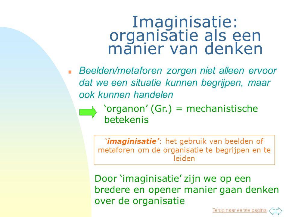 Terug naar eerste pagina Imaginisatie: organisatie als een manier van denken n Beelden/metaforen zorgen niet alleen ervoor dat we een situatie kunnen begrijpen, maar ook kunnen handelen 'organon' (Gr.) = mechanistische betekenis Door 'imaginisatie' zijn we op een bredere en opener manier gaan denken over de organisatie 'imaginisatie': het gebruik van beelden of metaforen om de organisatie te begrijpen en te leiden