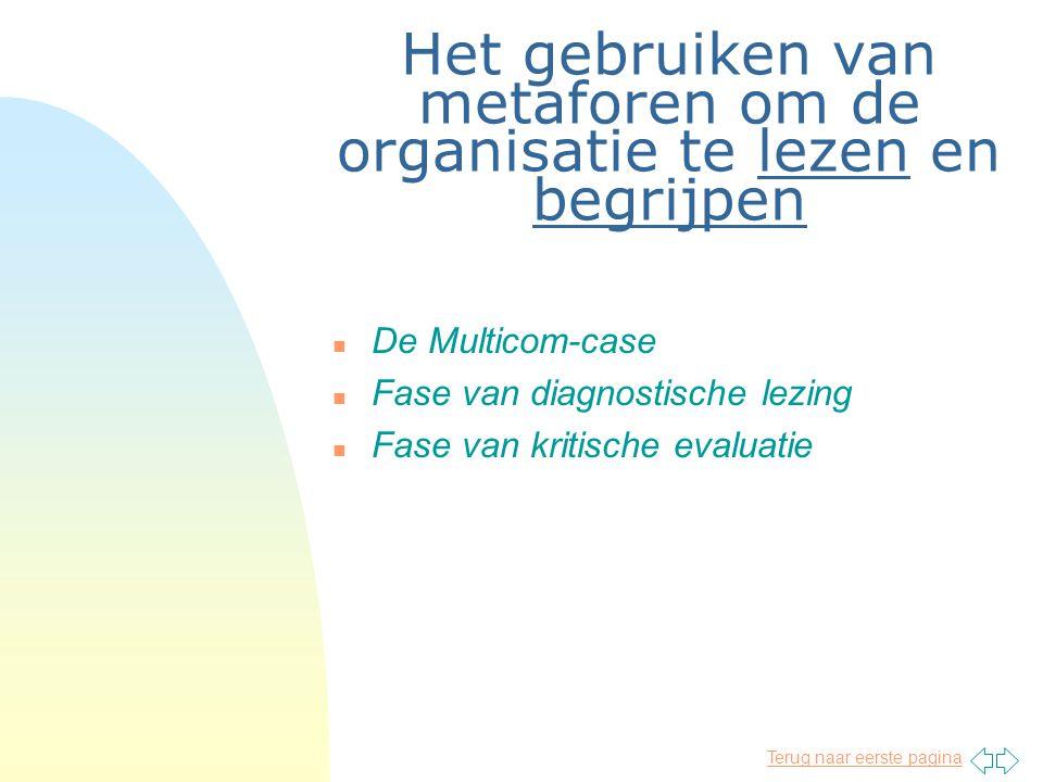 Terug naar eerste pagina Het gebruiken van metaforen om de organisatie te lezen en begrijpen n De Multicom-case n Fase van diagnostische lezing n Fase van kritische evaluatie