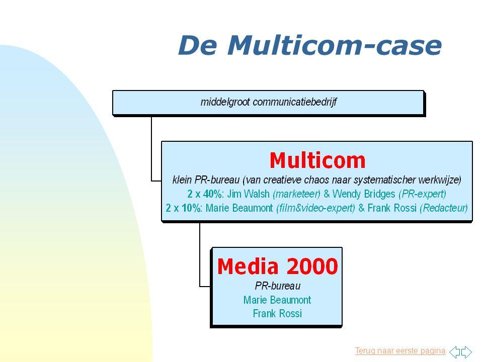 Terug naar eerste pagina De Multicom-case Welke metaforen kunnen ons helpen om de beschreven ontwikkelingen te begrijpen.