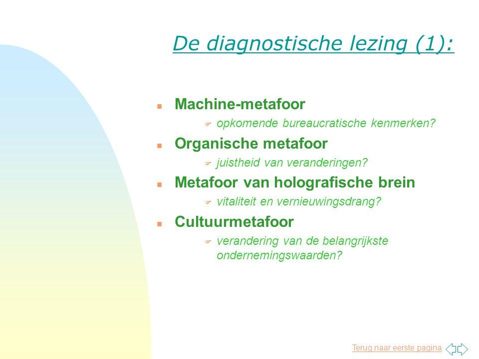 Terug naar eerste pagina De diagnostische lezing (2): n Politieke metafoor F tegengestelde belangen.