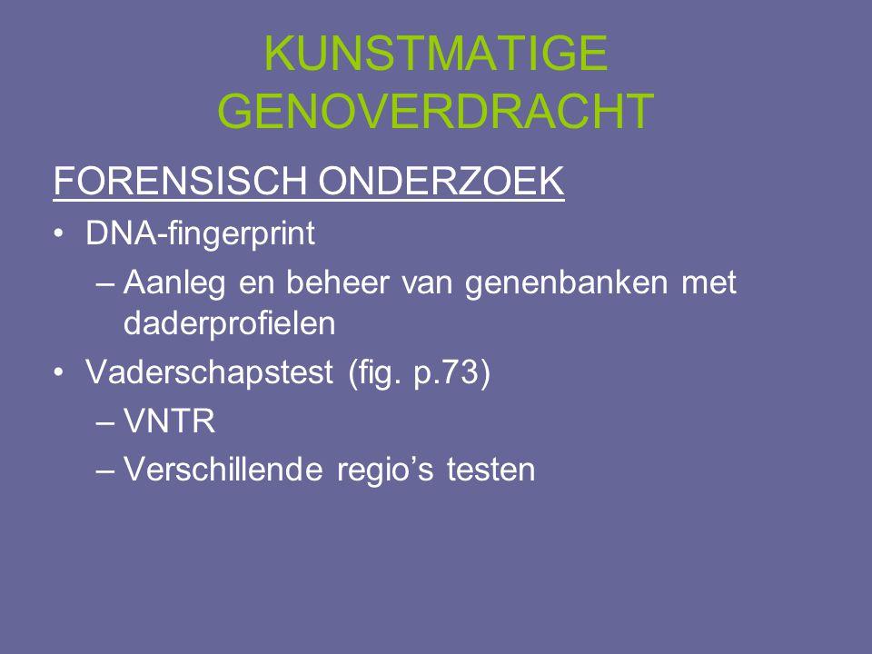 KUNSTMATIGE GENOVERDRACHT FORENSISCH ONDERZOEK •DNA-fingerprint –Aanleg en beheer van genenbanken met daderprofielen •Vaderschapstest (fig. p.73) –VNT