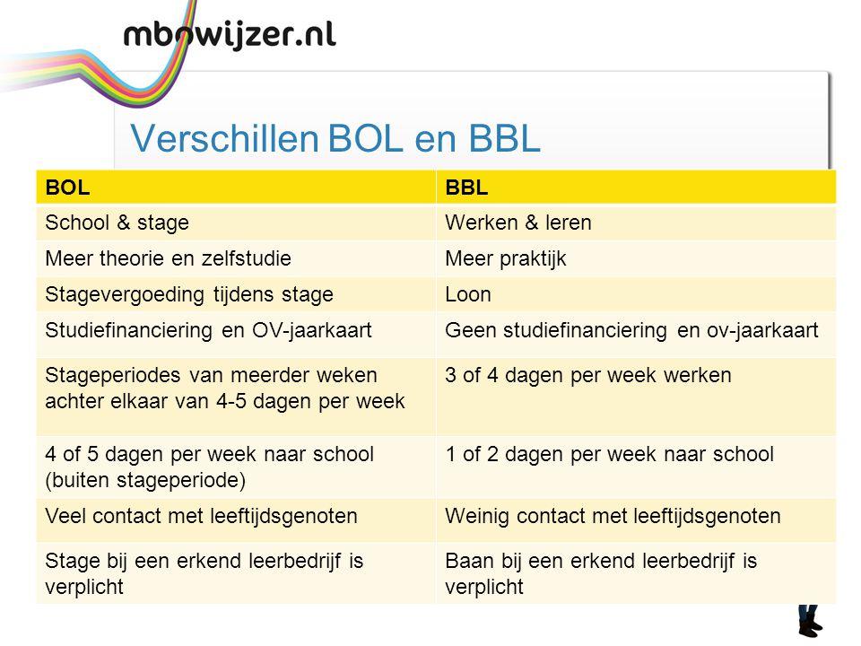 Verschillen BOL en BBL BOLBBL School & stageWerken & leren Meer theorie en zelfstudieMeer praktijk Stagevergoeding tijdens stageLoon Studiefinancierin