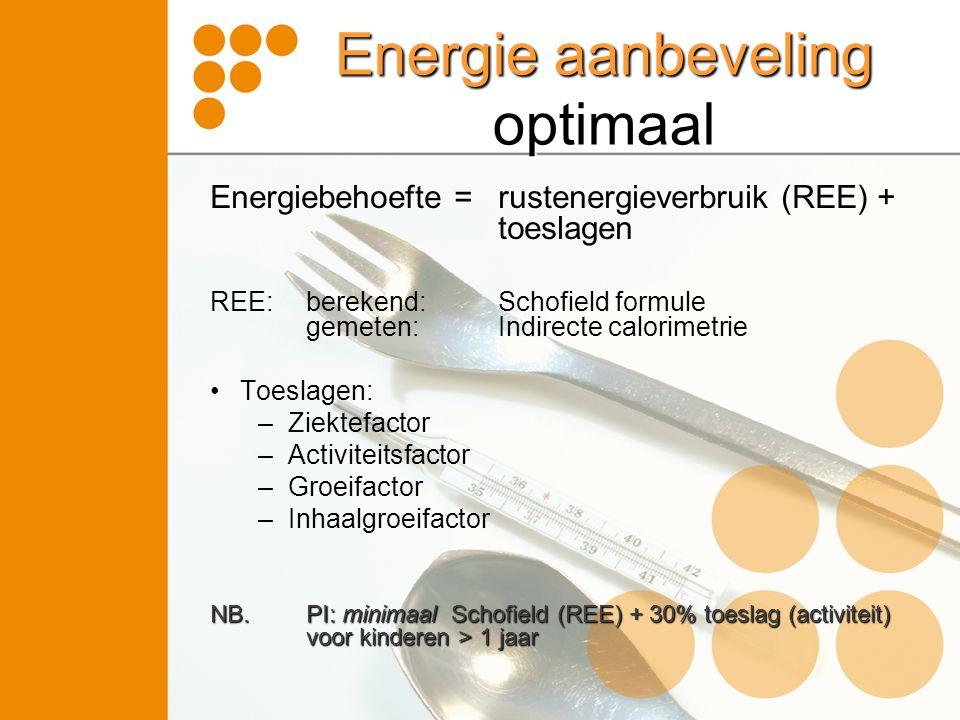 Energie aanbeveling optimaal Energiebehoefte = rustenergieverbruik (REE) + toeslagen REE:berekend:Schofield formule gemeten: Indirecte calorimetrie •