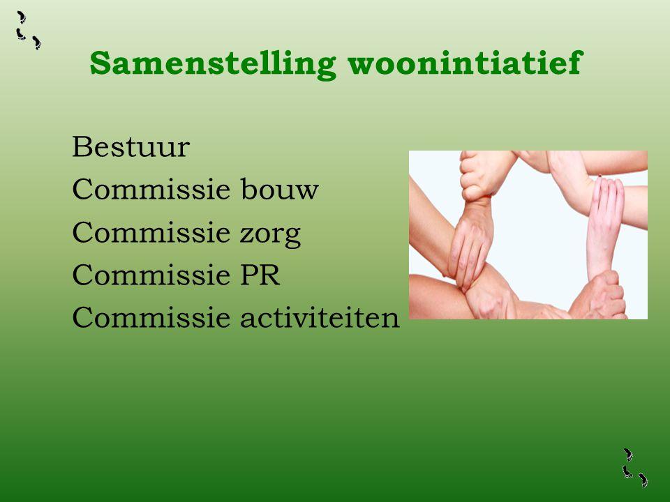Samenstelling woonintiatief Bestuur Commissie bouw Commissie zorg Commissie PR Commissie activiteiten